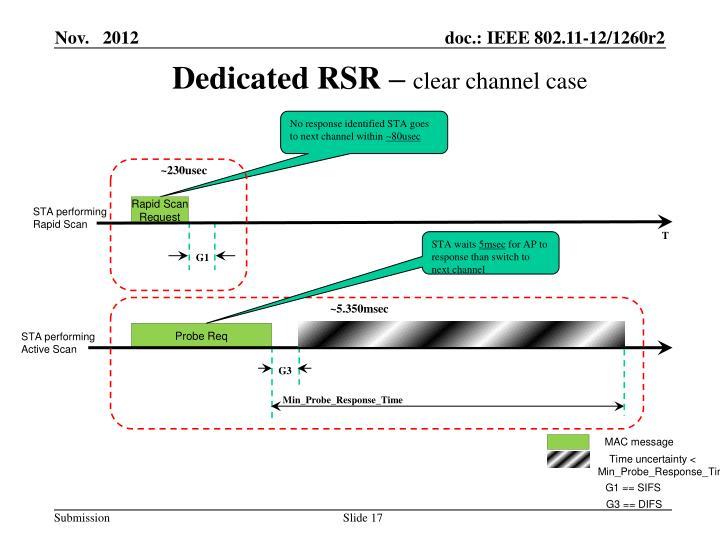 Dedicated RSR –