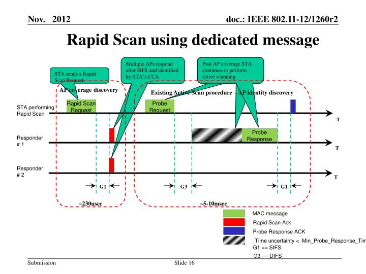 Rapid Scan using dedicated message