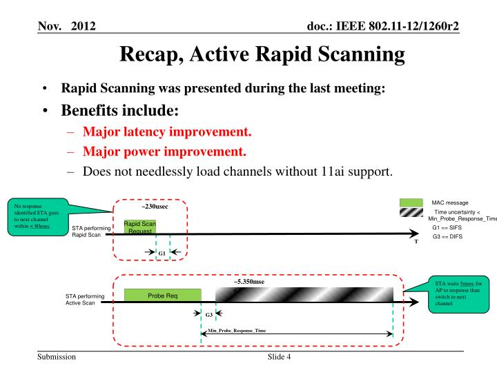 Rapid Scanning was presented during the last meeting: