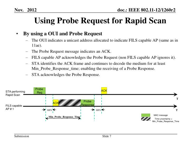 By using a OUI and Probe Request
