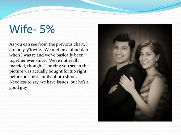 Wife- 5%