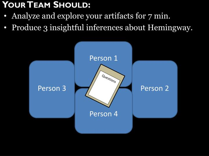 Your Team Should: