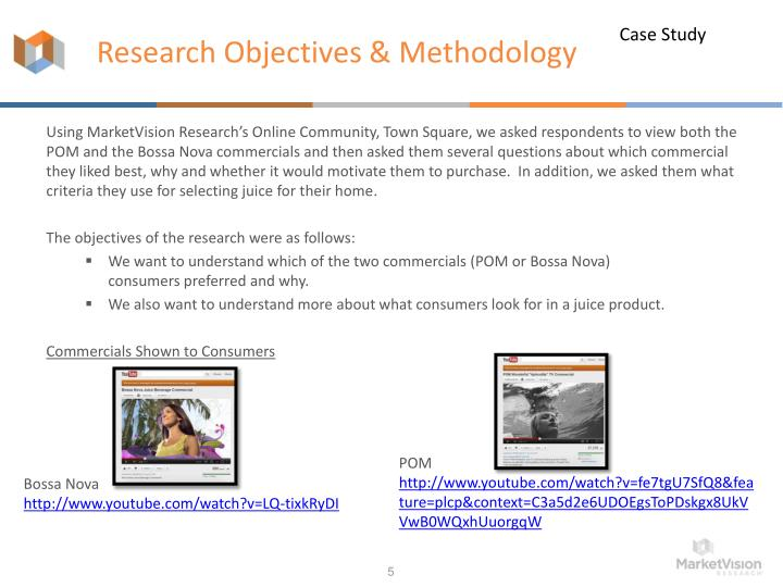 Research Objectives & Methodology