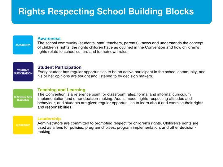 Rights Respecting School Building Blocks