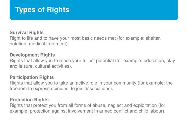 Types of Rights