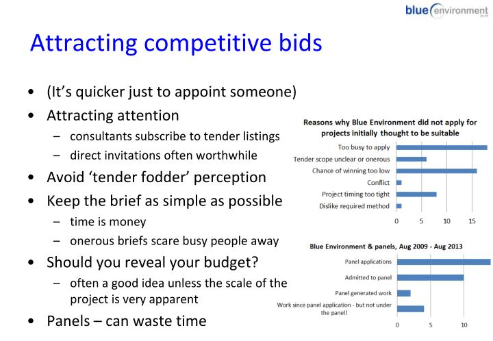 Attracting competitive bids