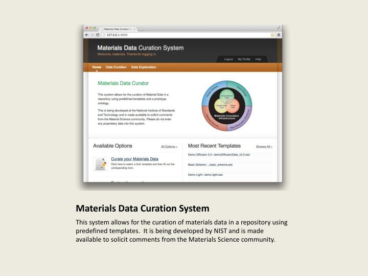 Materials data curation system1