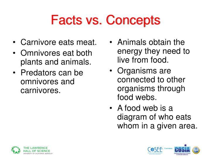 Facts vs. Concepts