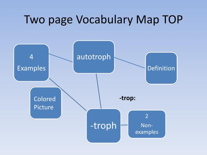 Two page Vocabulary Map TOP