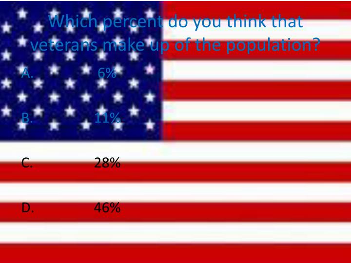 Which percent do you think that veterans make up of the population