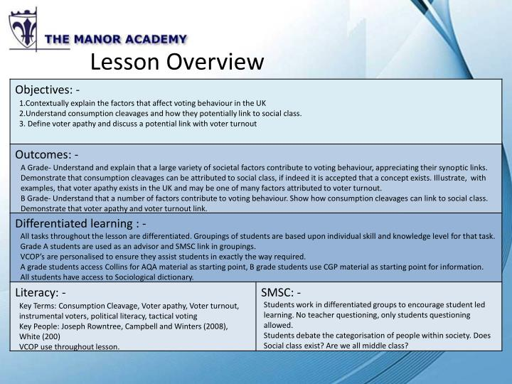 lesson overview n.