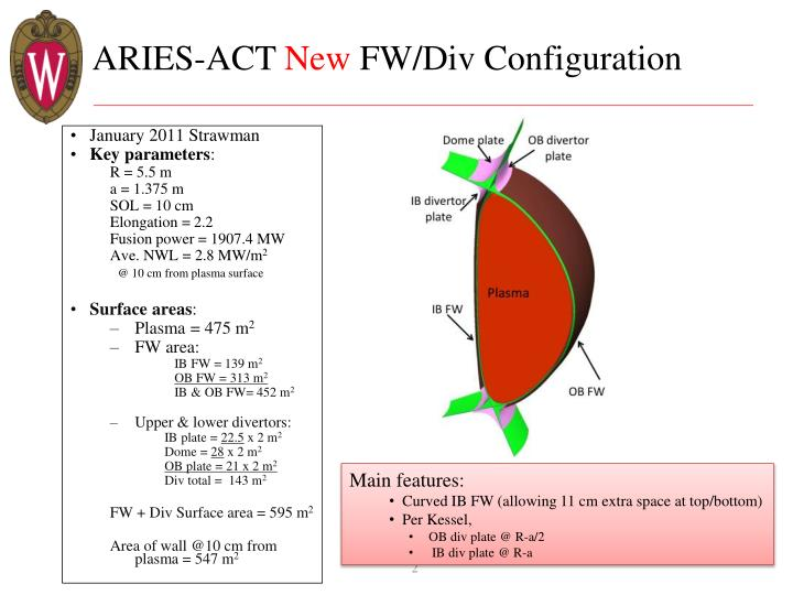 Aries act new fw div configuration
