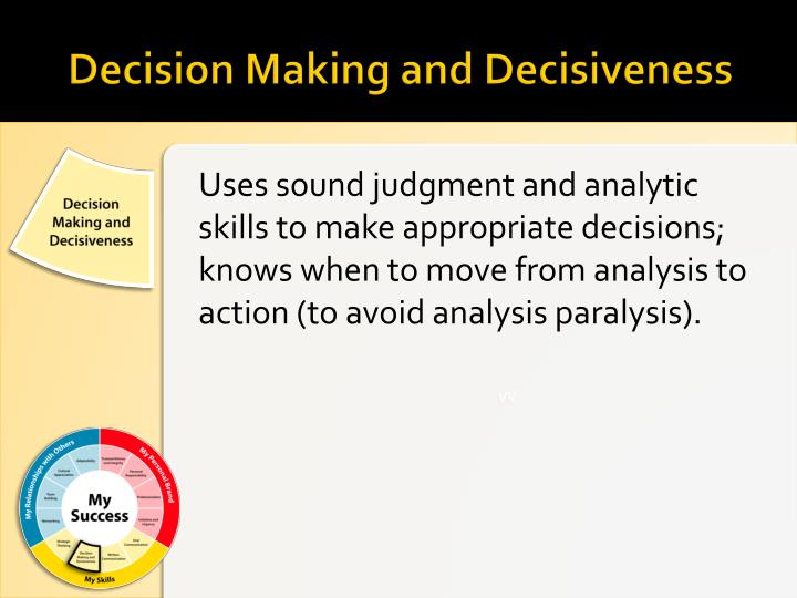 Decision Making and Decisiveness