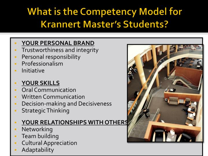 What is the Competency Model for