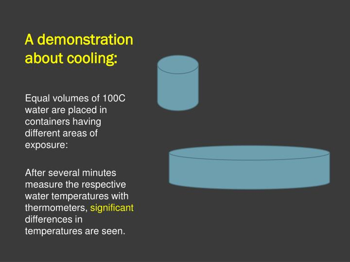 A demonstration about cooling: