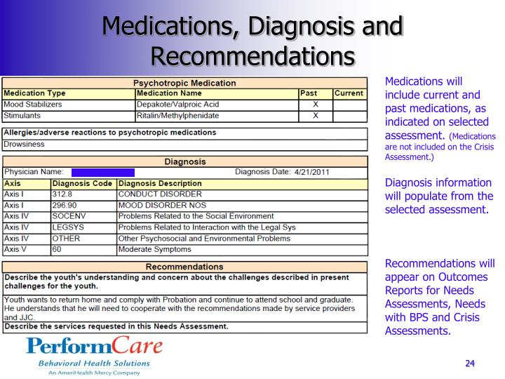 Medications, Diagnosis and Recommendations