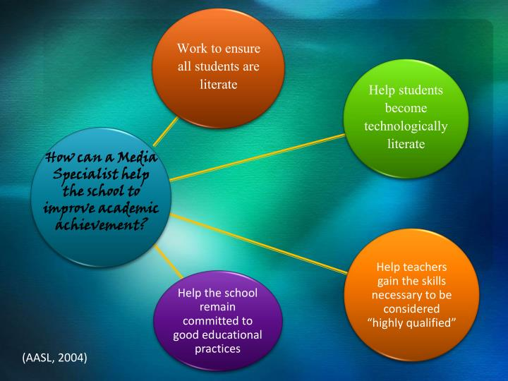 How can a Media Specialist help the school to improve academic achievement?