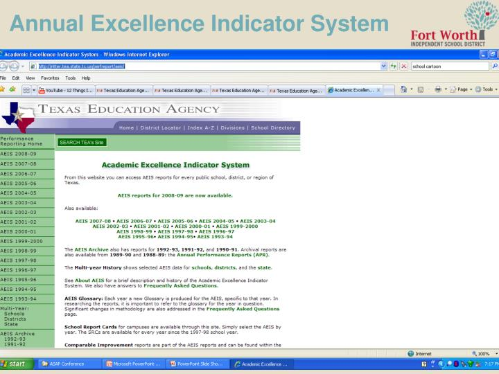 Annual Excellence Indicator System
