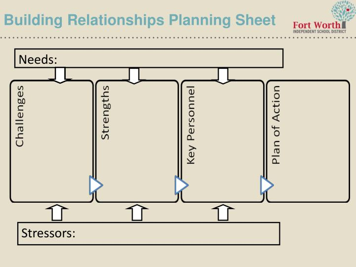 Building Relationships Planning Sheet