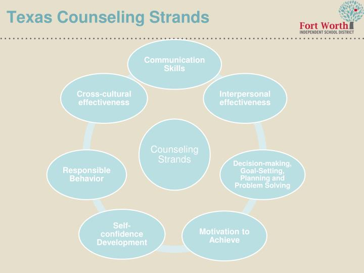 Texas Counseling