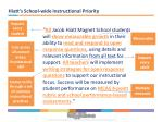 hiatt s school wide instructional priority