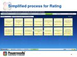 simplified process for rating