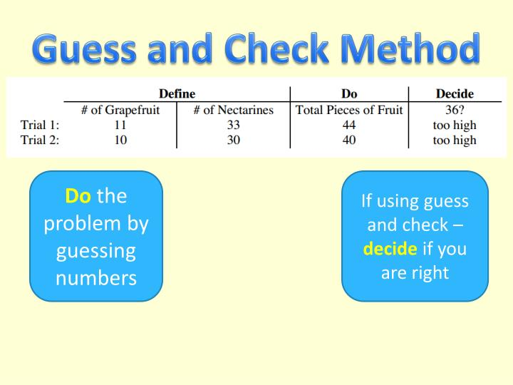 Guess and Check Method