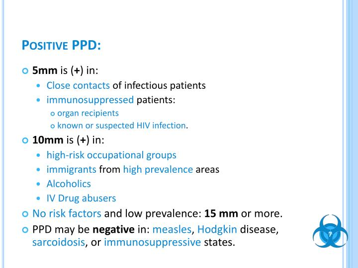 Positive PPD: