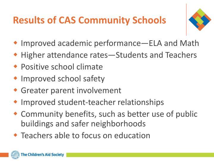 Results of CAS Community Schools