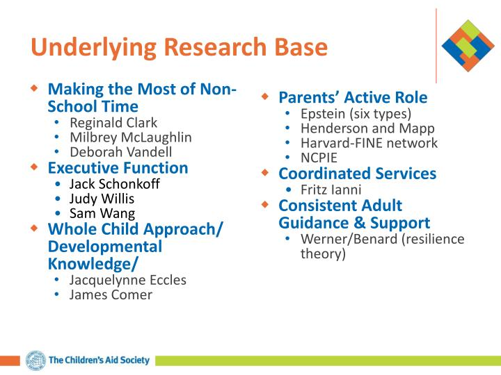 Underlying Research Base