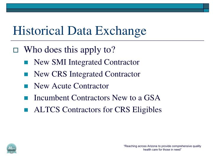 Historical data exchange