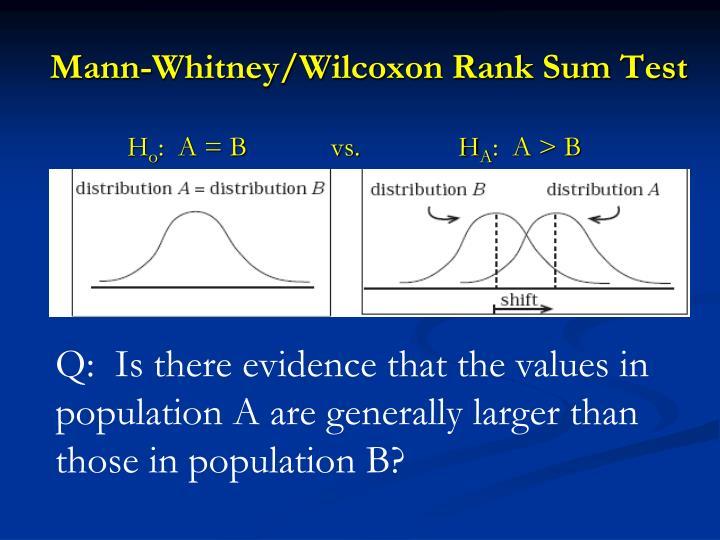 Mann-Whitney/Wilcoxon Rank Sum Test