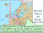 marshall plan to aid europe 1948 1952