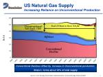 us natural gas supply increasing reliance on unconventional production