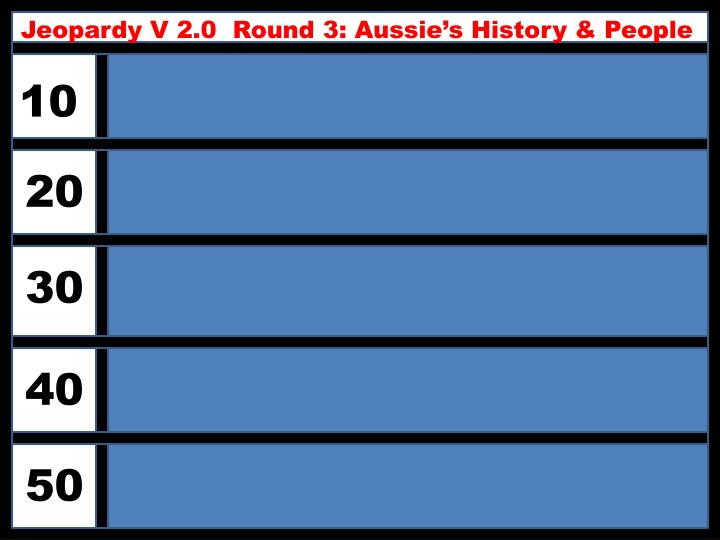 Jeopardy V 2.0  Round 3: Aussie's History & People