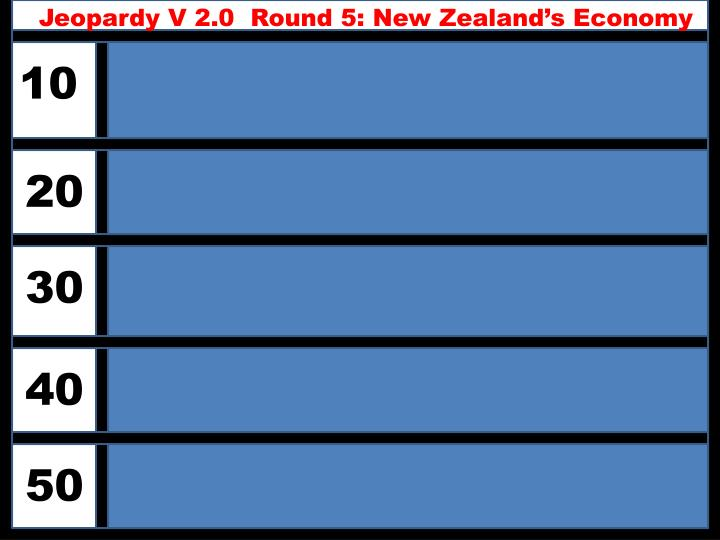 Jeopardy V 2.0  Round 5: New Zealand's Economy