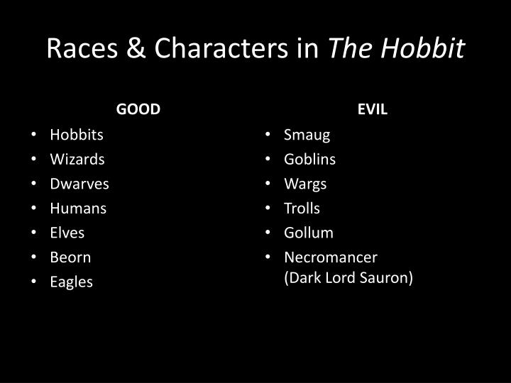 Races & Characters in