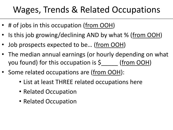 Wages, Trends & Related Occupations