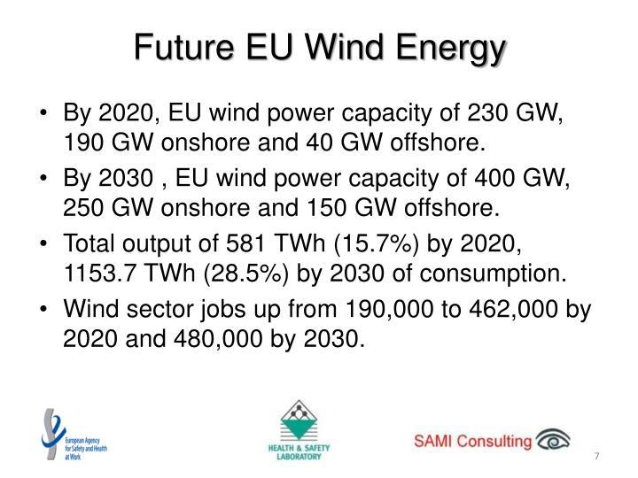 Future EU Wind Energy