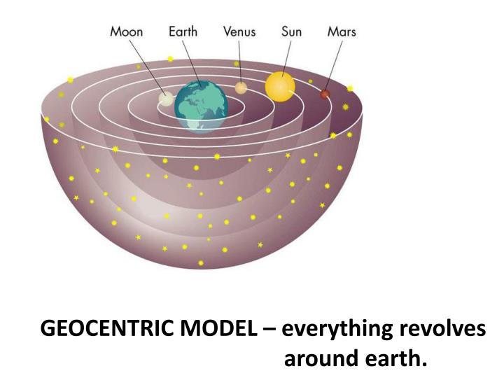 GEOCENTRIC MODEL – everything revolves