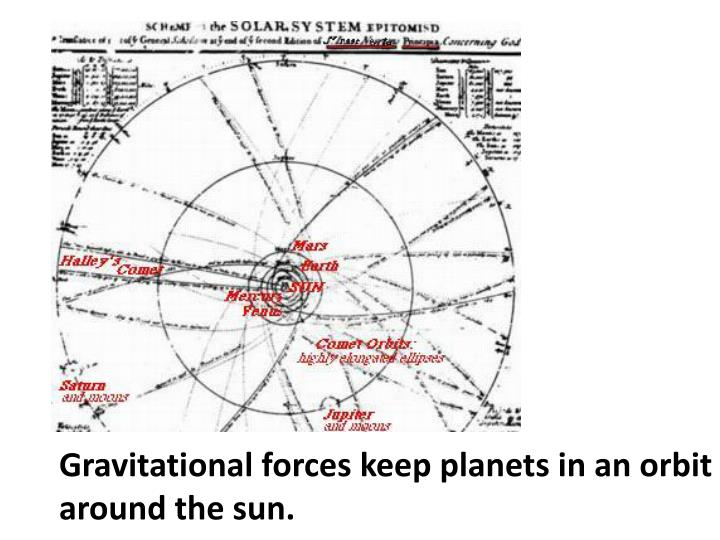 Gravitational forces keep planets in an orbit around the sun.