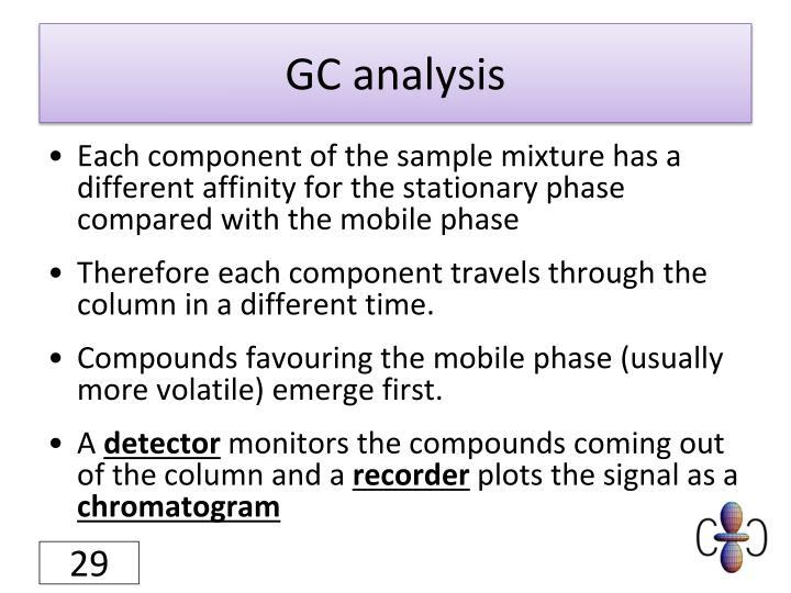 GC analysis