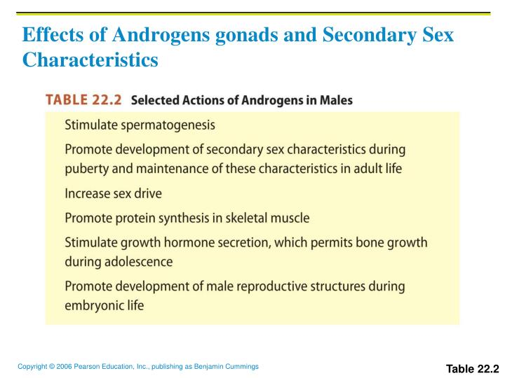 Effects of Androgens gonads and Secondary Sex Characteristics