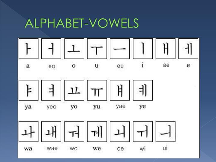 ALPHABET-VOWELS