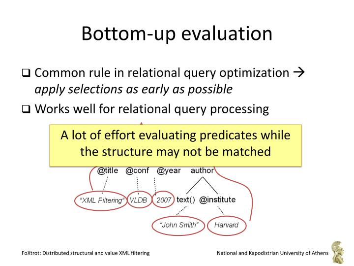 Bottom-up evaluation
