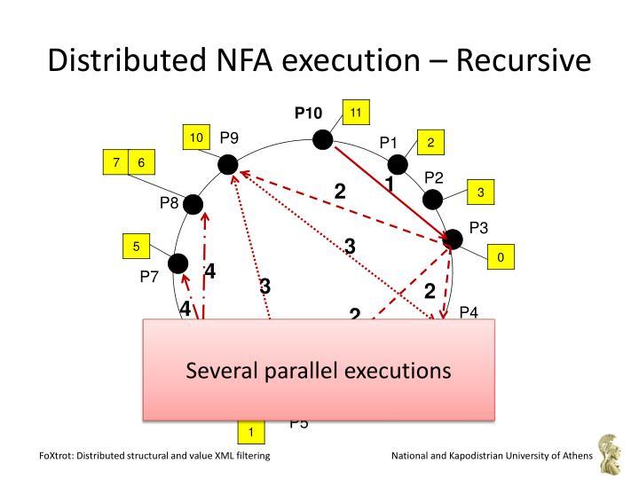 Distributed NFA execution – Recursive