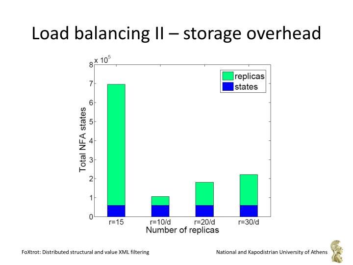 Load balancing II – storage overhead