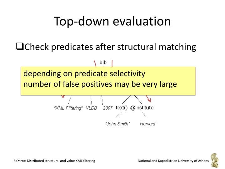 Top-down evaluation