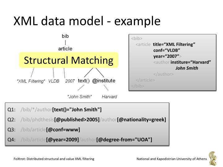 XML data model - example