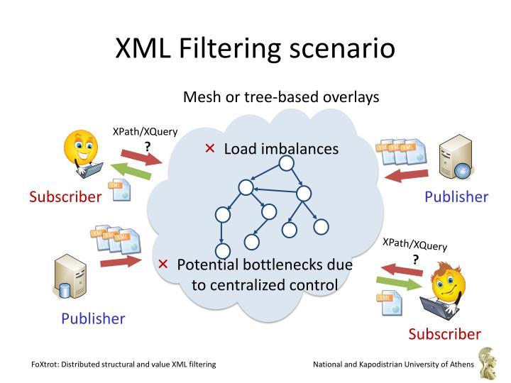 XML Filtering scenario